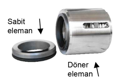 MODEL P-PRM / SIC/SIC SERIES MECHANICAL SEAL